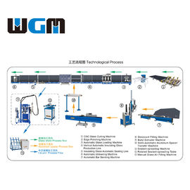High Durability Insulating Glass Unloading Machine Life Time Over 100000 Hours