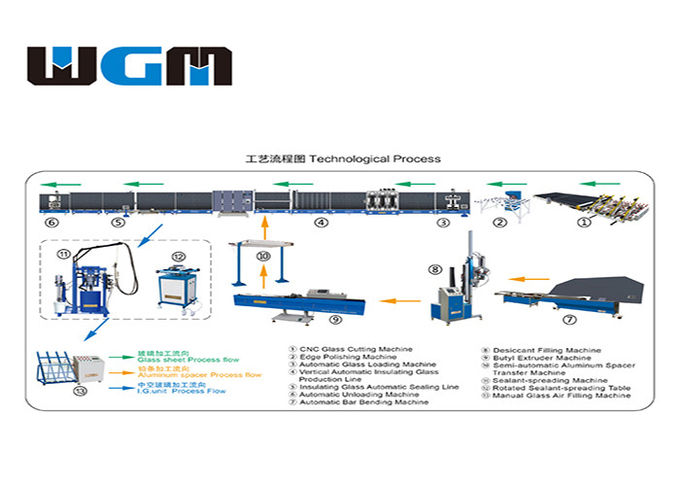 Fully Automatic Glass Loading Machine 2000*2600mm Max Glass Size High Durability
